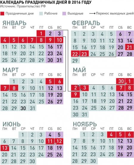 Отдыхаем в праздники: 23 февраля россияне будут отмечать три дня, а 8 марта - четыре