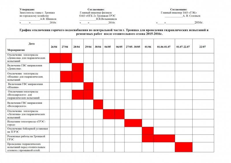 график отключения отопления в минске
