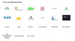 Застройщики и строительные компании Казани